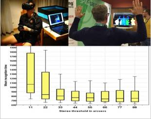 Repetitive testing of stereovision is effective in improving processing time of stereoscopic tasks significantly long-term. After six sessions by DIGITAL VISION TRAINER the mean stereo processing time at 11arcsecs improved significantly from 804ms to 403ms in young athletes. Six months after the last training the stereo processing time remained at the level. Repetitive dynamic stereo test improved processing time in young athletes. Schoemann MD, Lochmann M, Paulus J, Michelson G. Restor Neurol Neurosci. 2017 Jun 30.